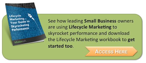 Download Your FREE Lifecycle Marketing Planner.
